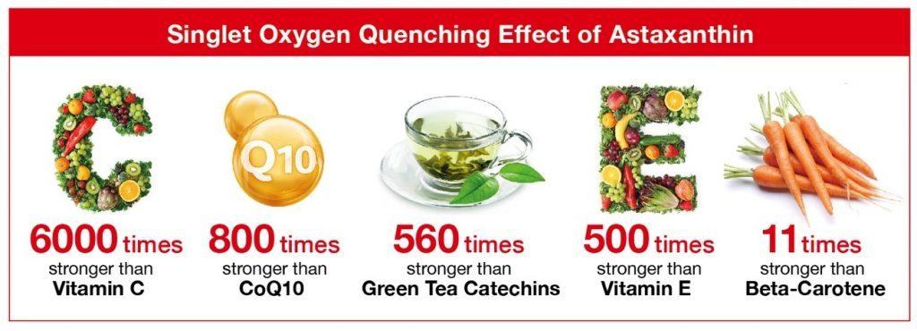 top antioxidant