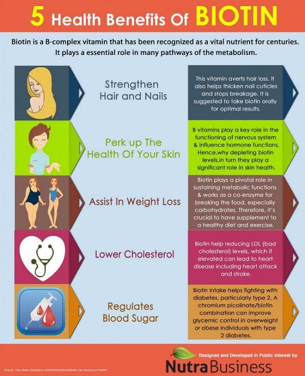 B7 Vitamin Benefits