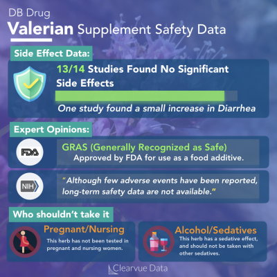 valerian root side effects