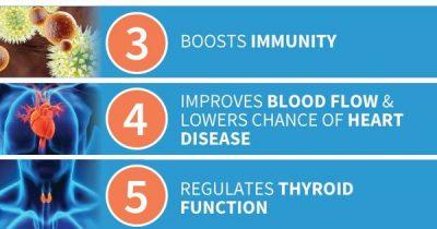 Health Benefits of Seleniium