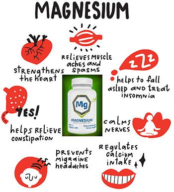 best form of magnesium