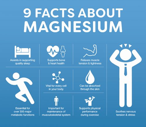 health benefits of magnesiuim